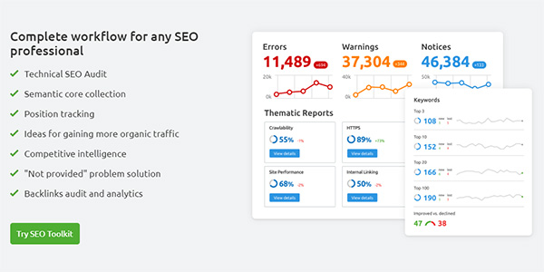 Best SEO Courses - Semrush SEO